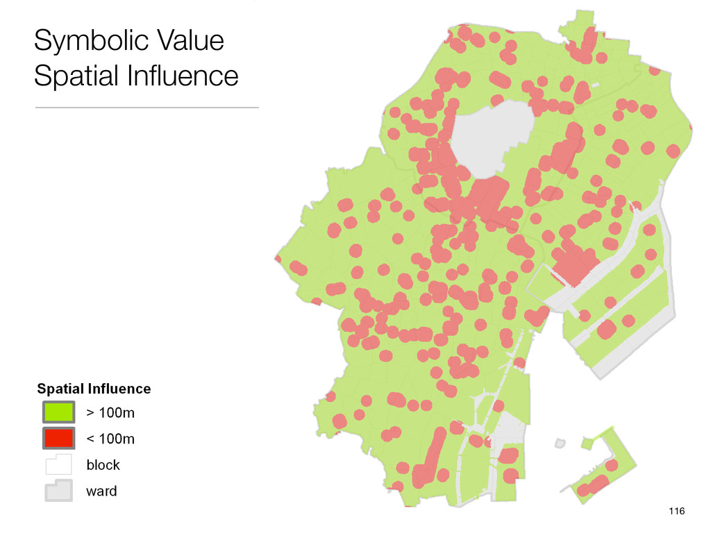 116 Symbolic Value Spatial Influence