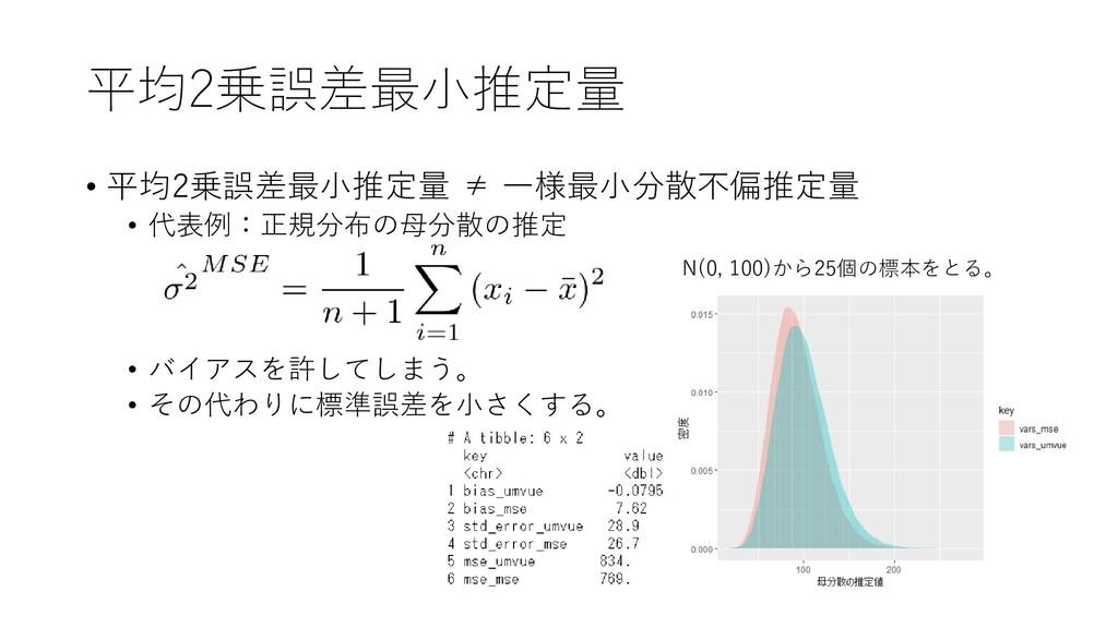 平均2乗誤差最小推定量 • 平均2乗誤差最小推定量 ≠ 一様最小分散不偏推定量 • 代表例:正...