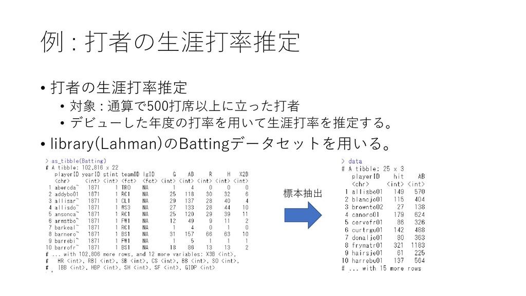 例 : 打者の生涯打率推定 • 打者の生涯打率推定 • 対象 : 通算で500打席以上に立った...