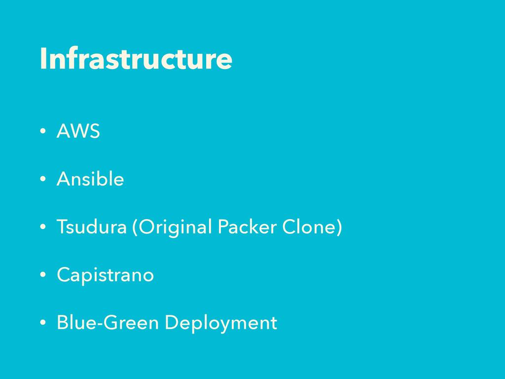 Infrastructure • AWS • Ansible • Tsudura (Origi...