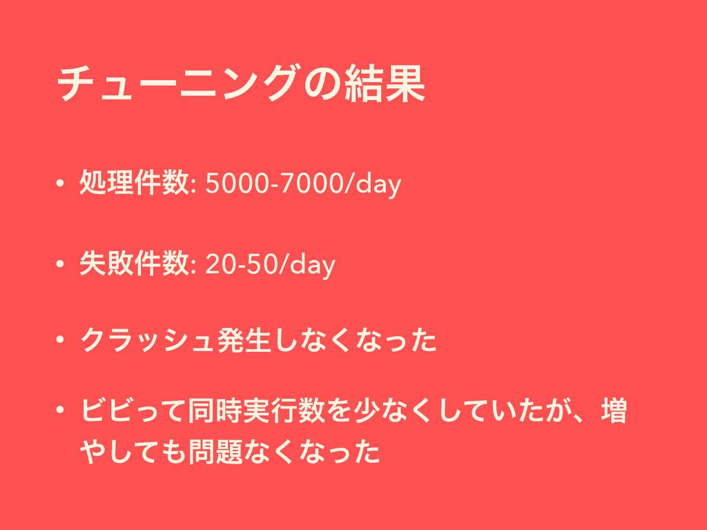 νϡʔχϯάͷ݁Ռ • ॲཧ݅: 5000-7000/day • ࣦഊ݅: 20-50/d...