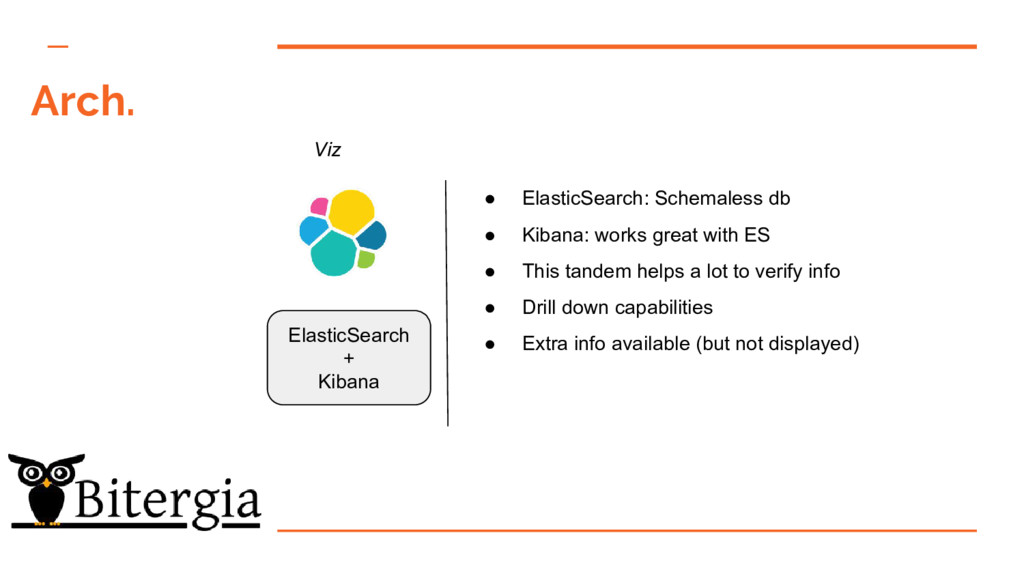 Arch. Viz ElasticSearch + Kibana ● ElasticSearc...