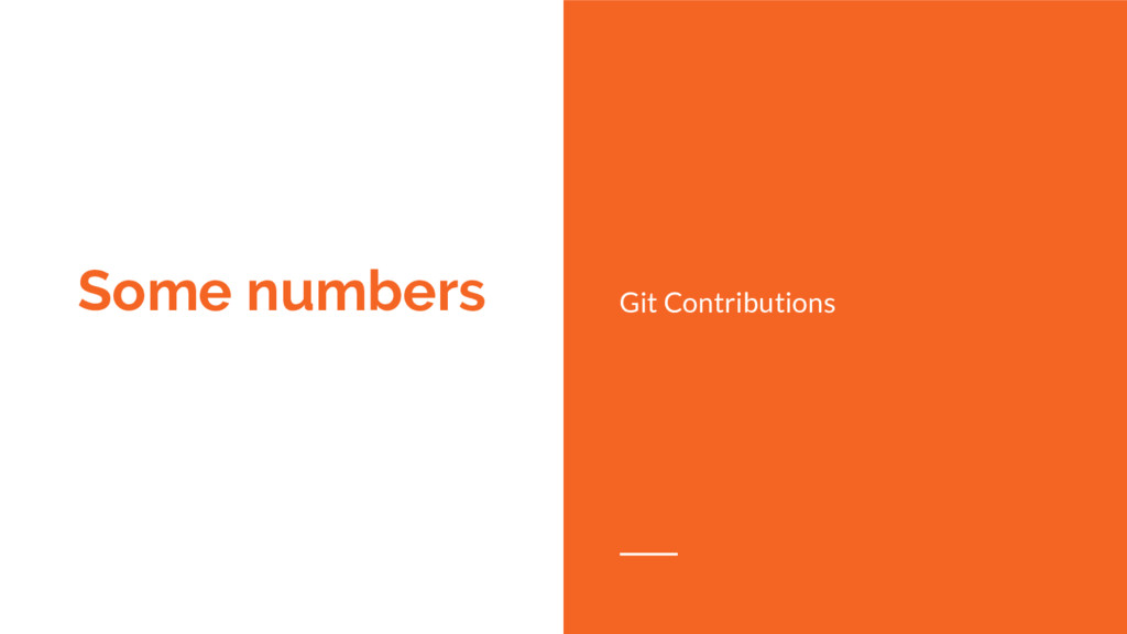 Some numbers Git Contributions