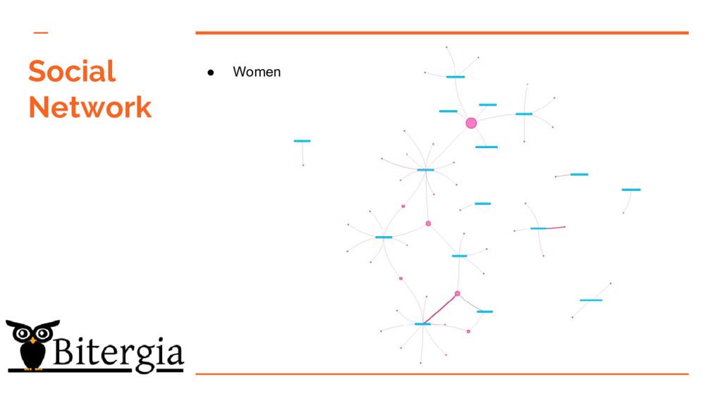 Social Network ● Women