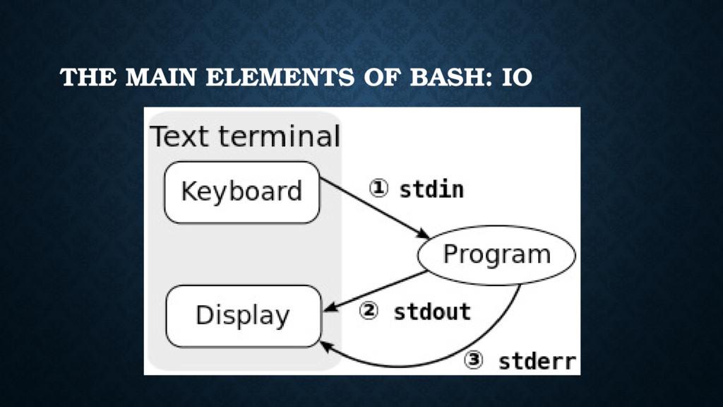THE MAIN ELEMENTS OF BASH: IO