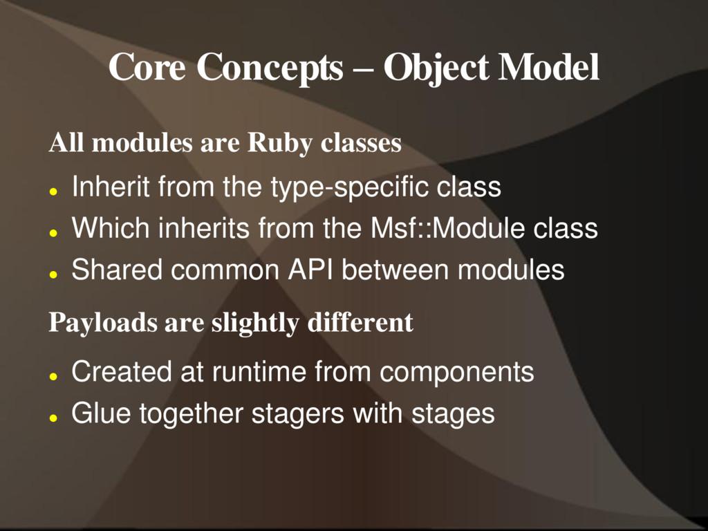 Core Concepts – Object Model All modules are Ru...