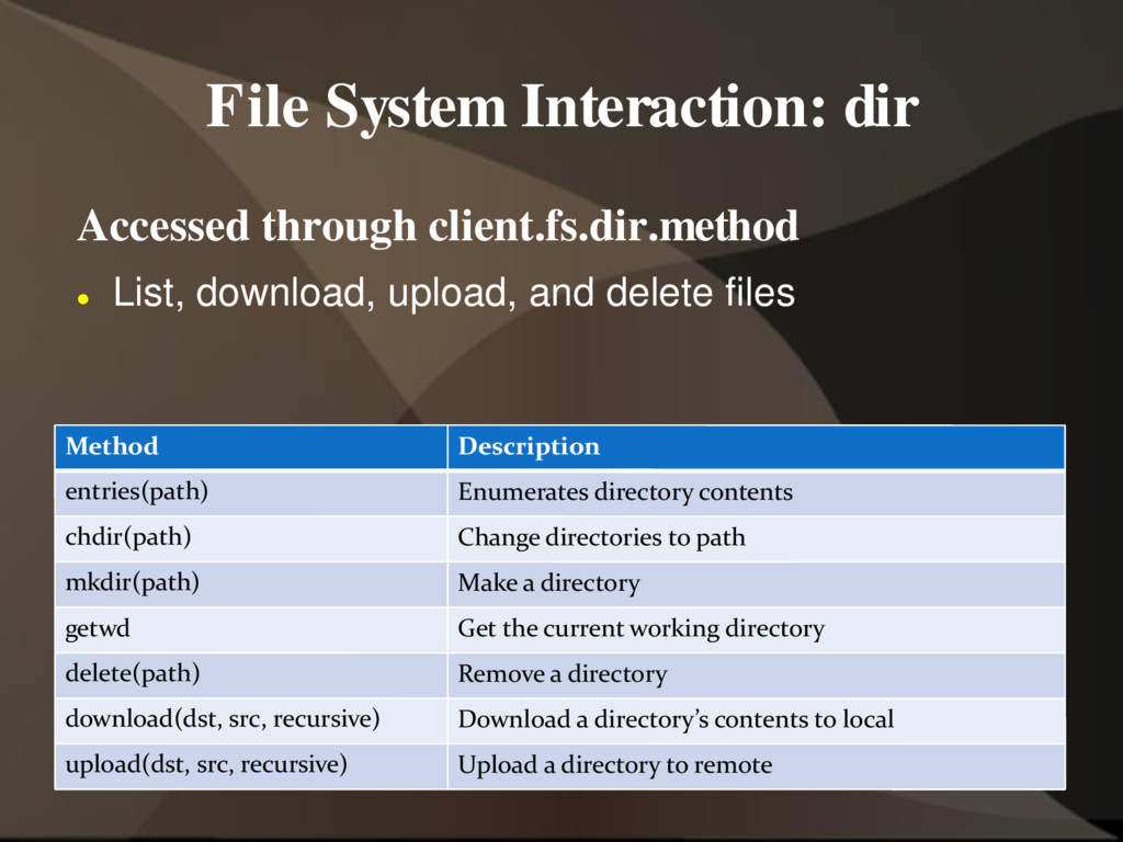 File System Interaction: dir Accessed through c...