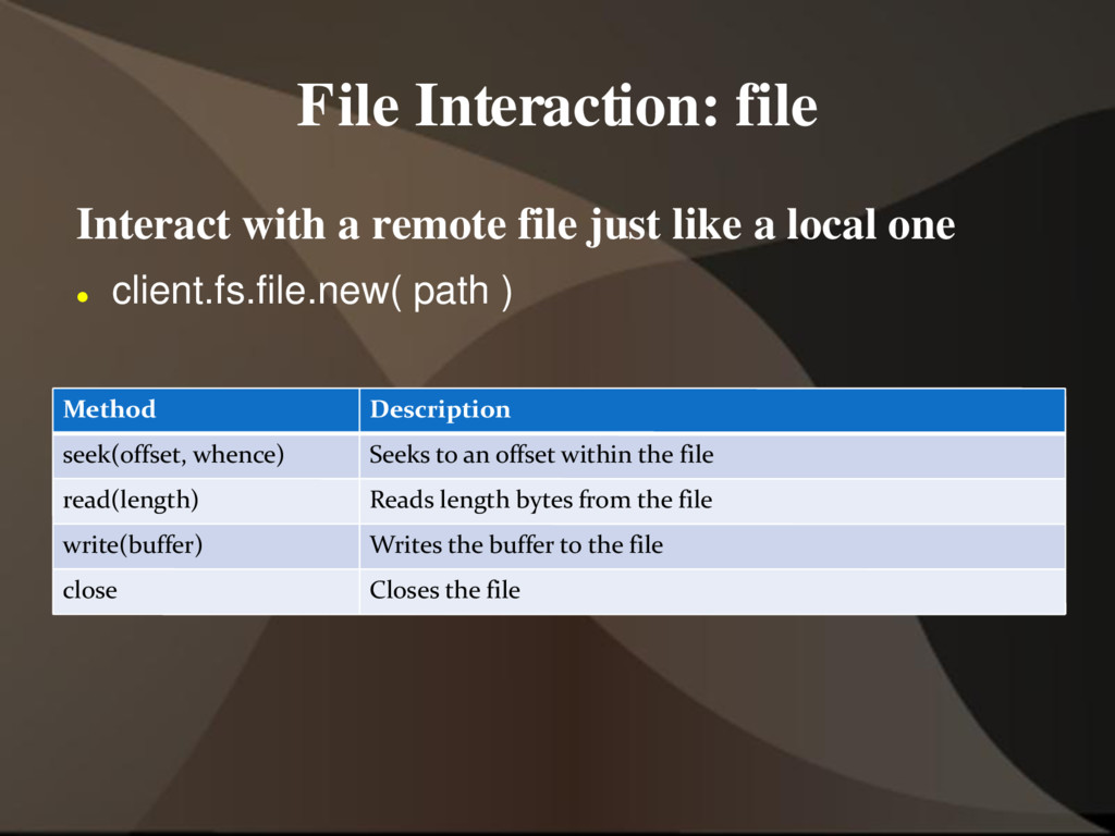File Interaction: file Interact with a remote f...