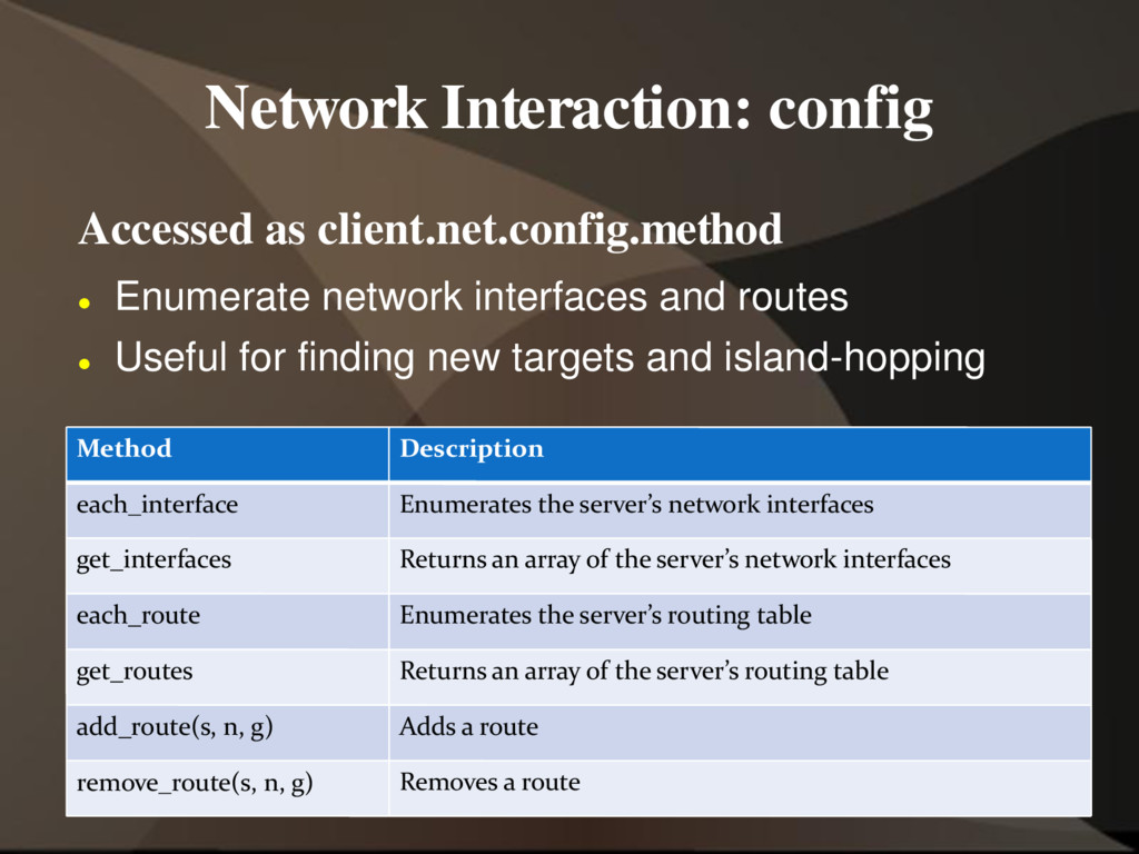 Network Interaction: config Accessed as client....