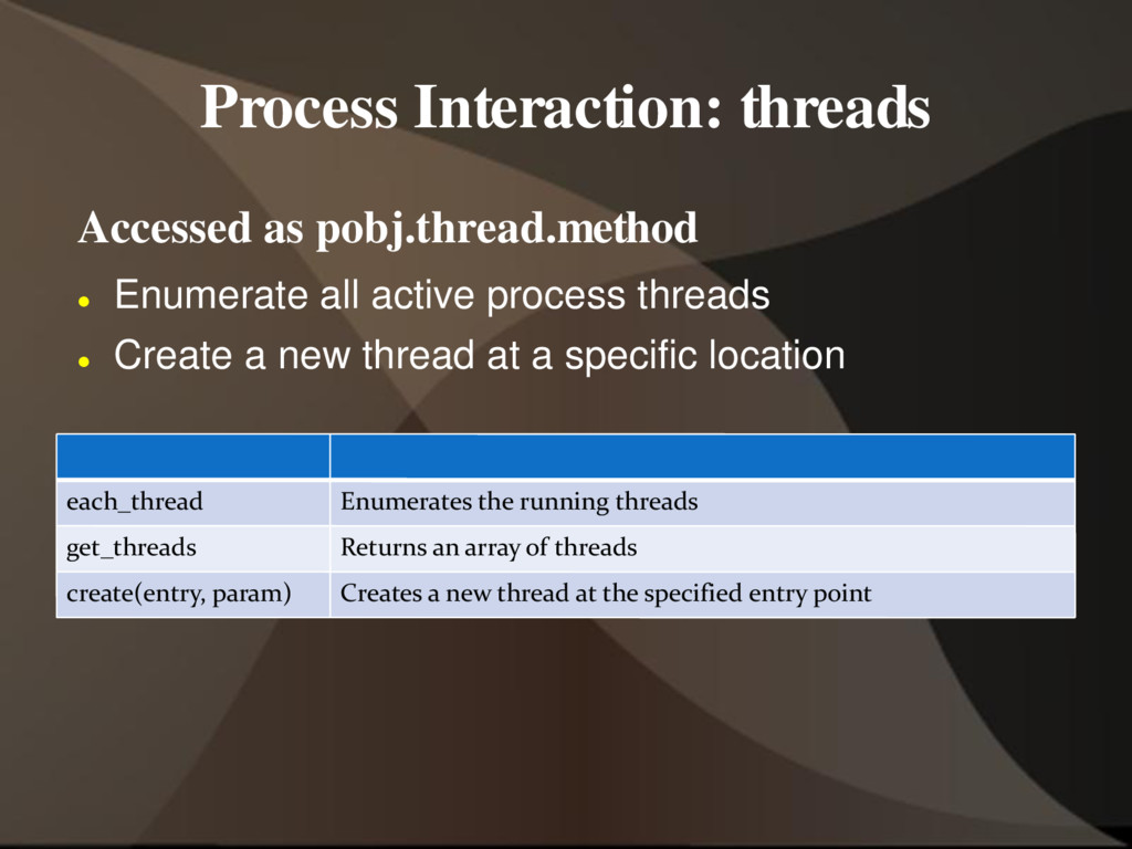 Process Interaction: threads Accessed as pobj.t...