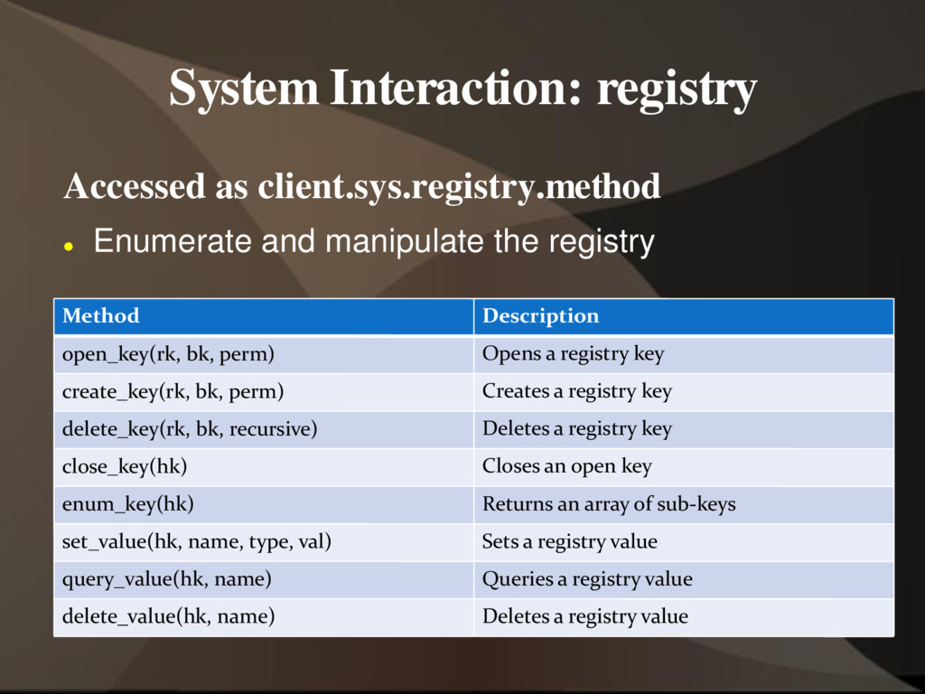 System Interaction: registry Accessed as client...
