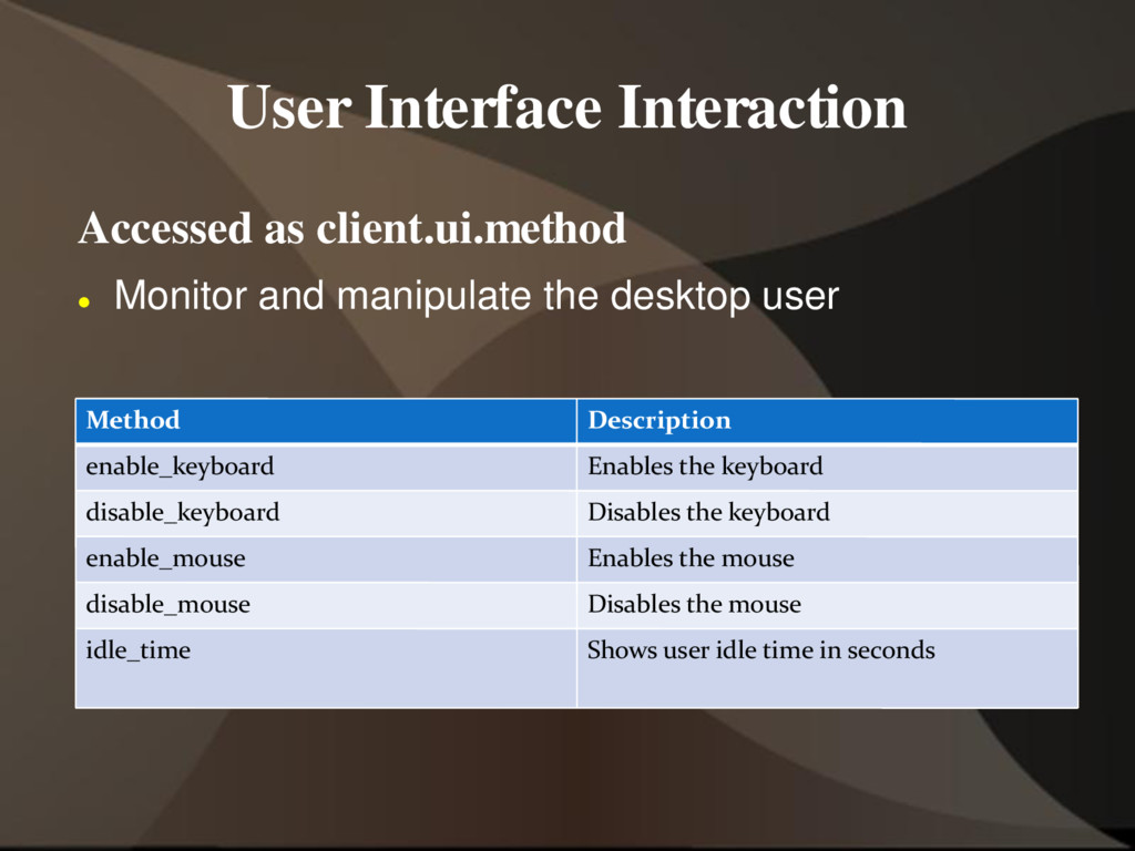 User Interface Interaction Accessed as client.u...