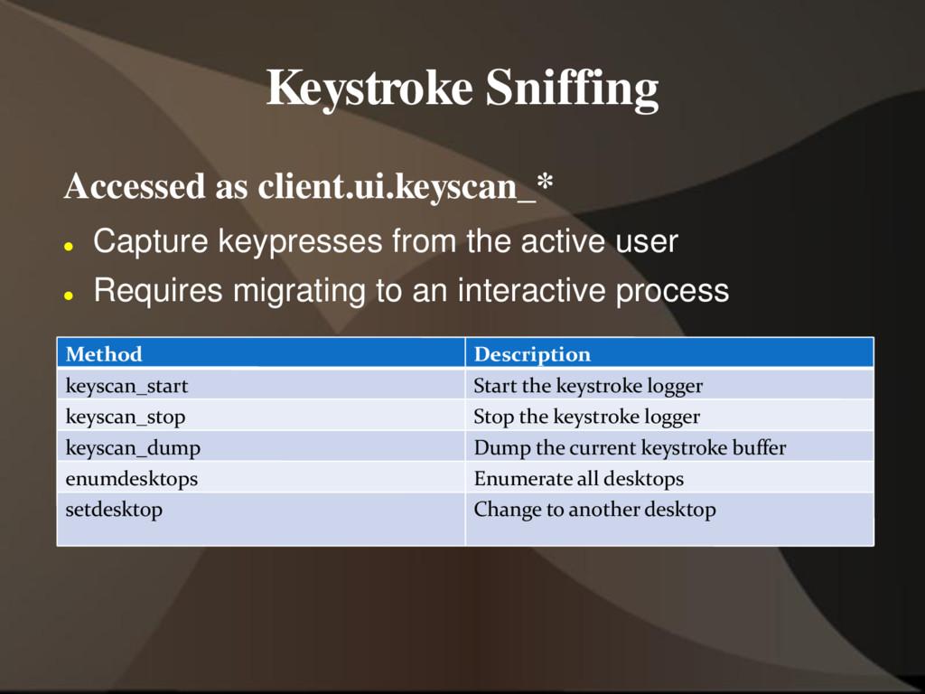 Keystroke Sniffing Accessed as client.ui.keysca...