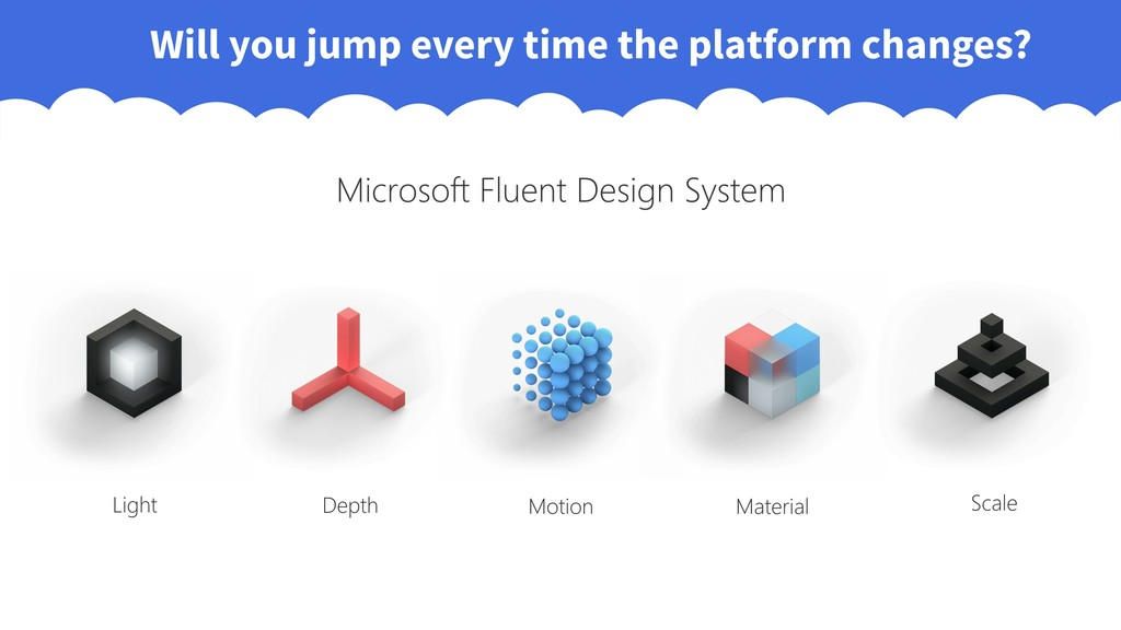 Will you jump every time the platform changes?
