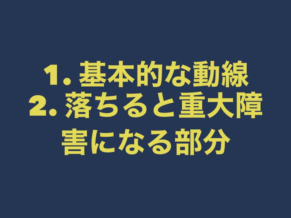1. جຊతͳಈઢ 2. མͪΔͱॏେো ʹͳΔ෦