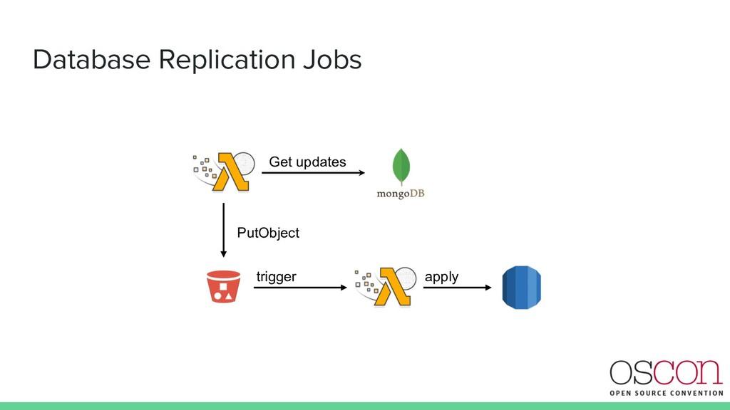 Database Replication Jobs Get updates PutObject...