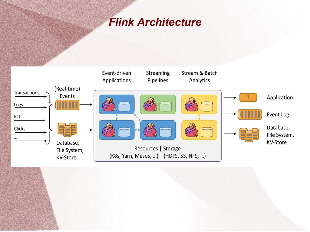 Flink Architecture