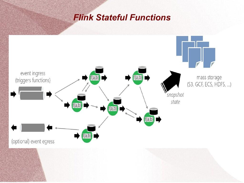 Flink Stateful Functions