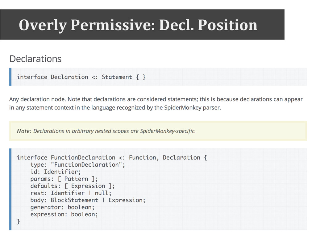 Overly Permissive: Decl. Position