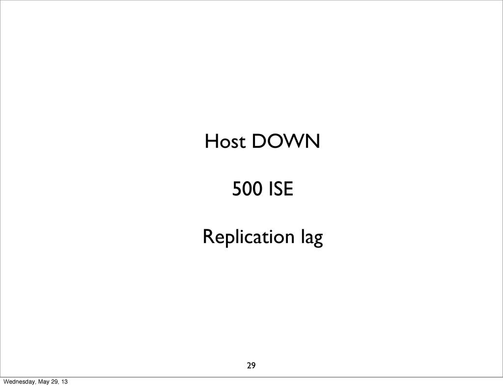 Host DOWN 500 ISE Replication lag 29 Wednesday,...
