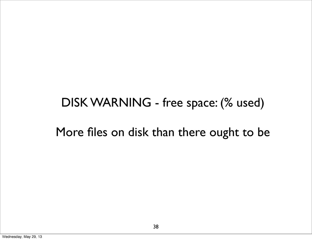 DISK WARNING - free space: (% used) More files o...