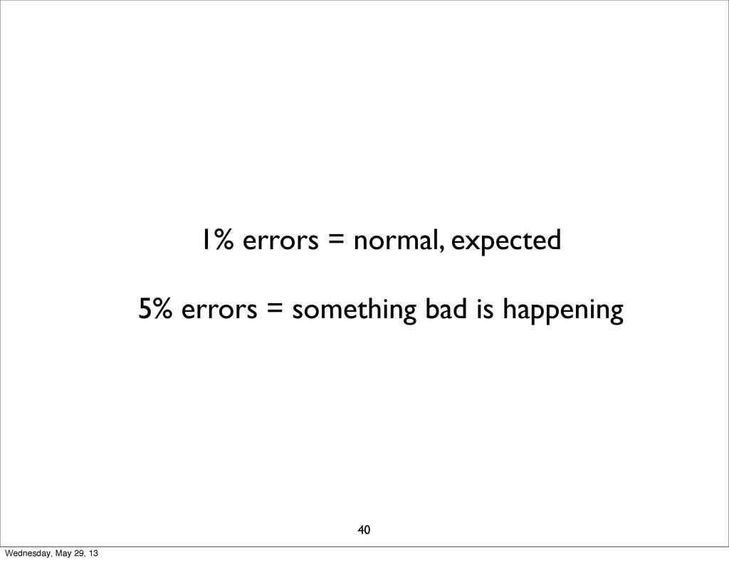 1% errors = normal, expected 5% errors = someth...