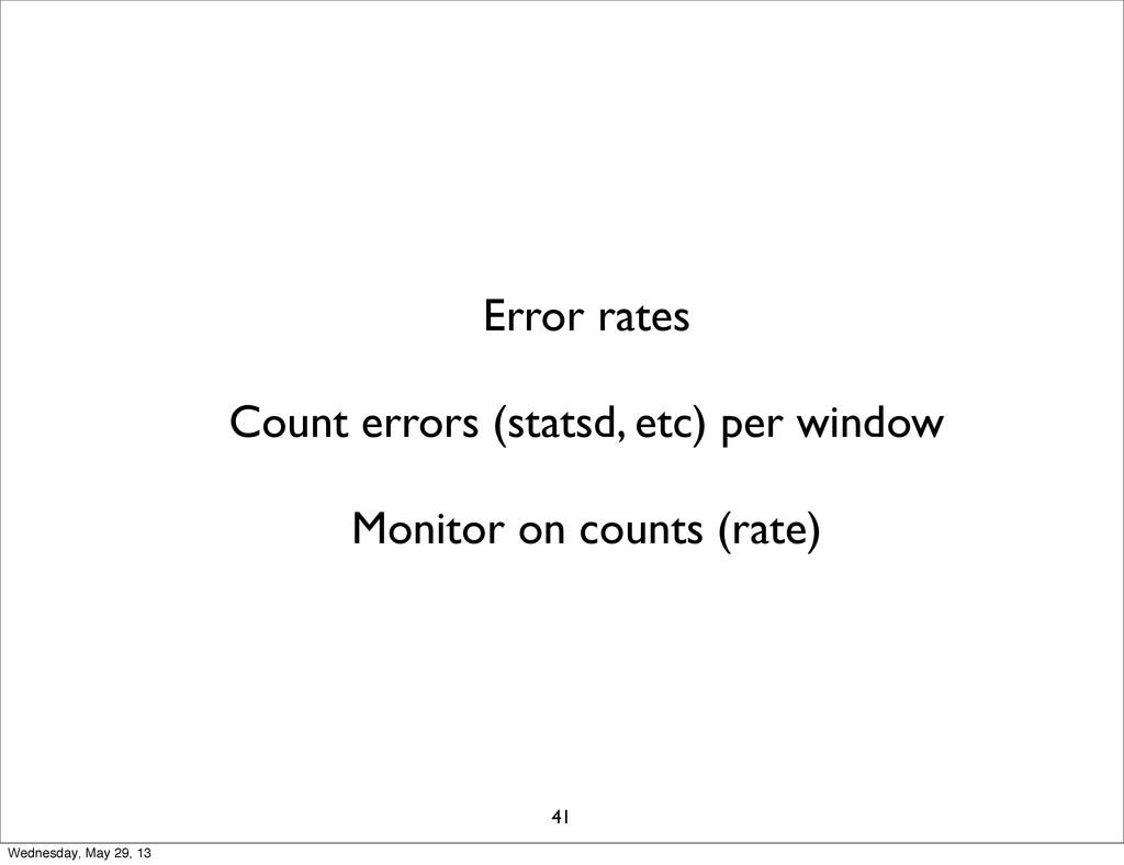 Error rates Count errors (statsd, etc) per wind...