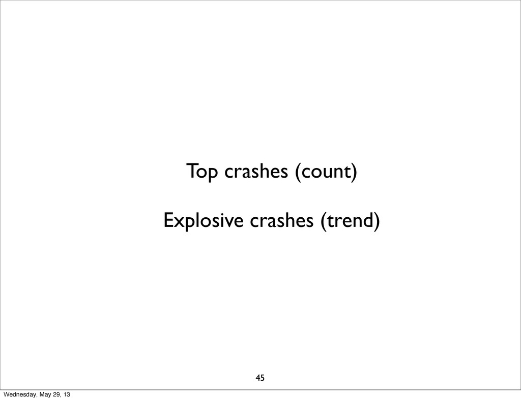 Top crashes (count) Explosive crashes (trend) 4...