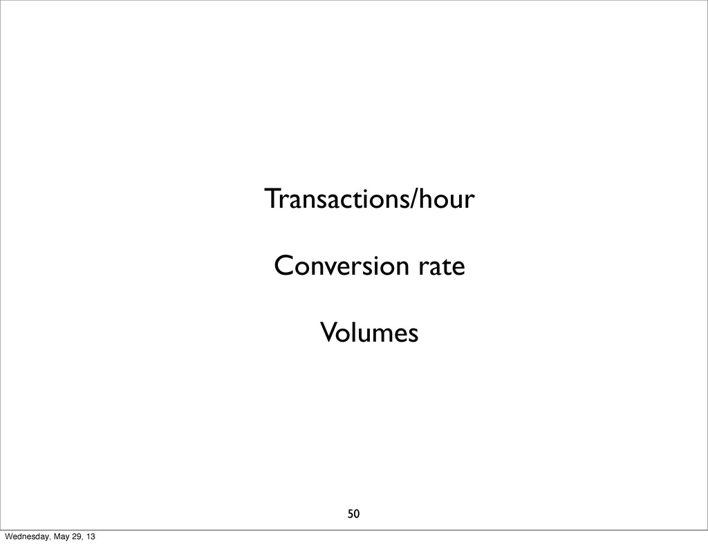 Transactions/hour Conversion rate Volumes 50 We...