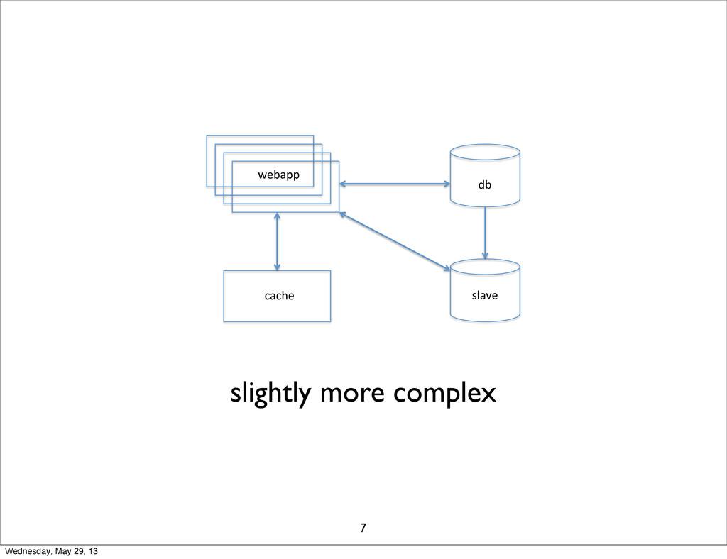webapp& db& cache& slave& slightly more complex...