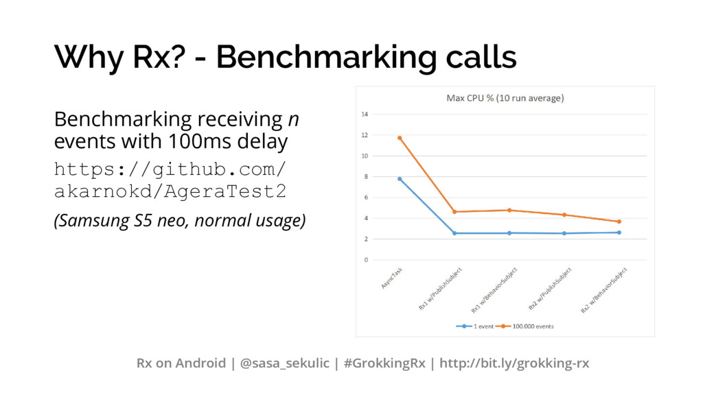 Why Rx? - Benchmarking calls Benchmarking recei...