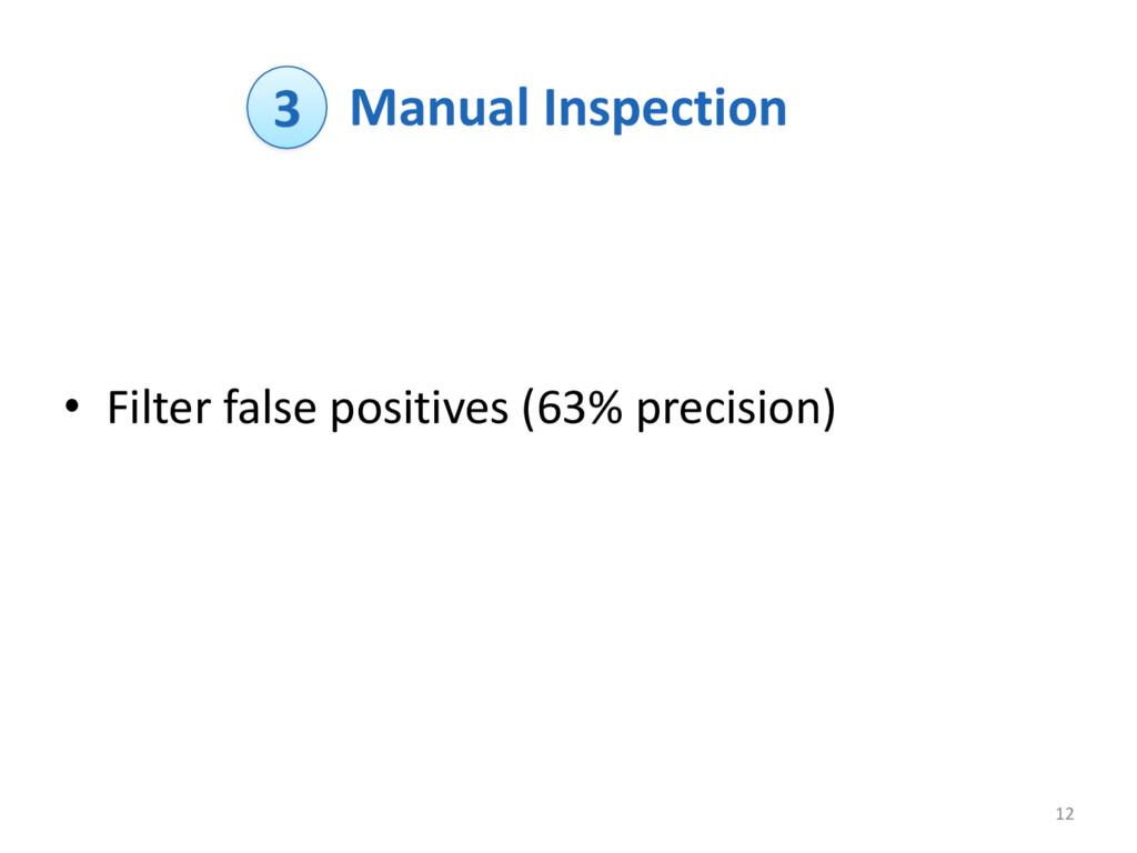 Manual Inspection 12 3 • Filter false ...