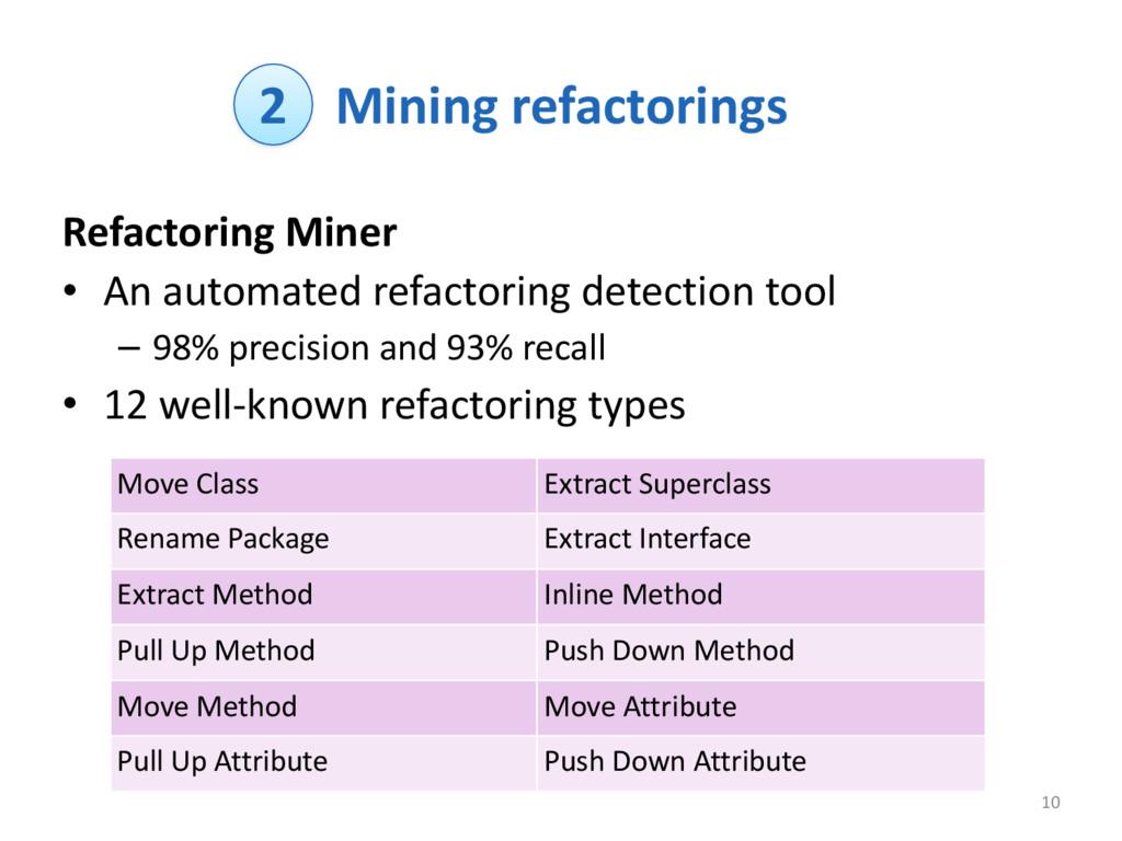 Mining refactorings Refactoring Miner ...