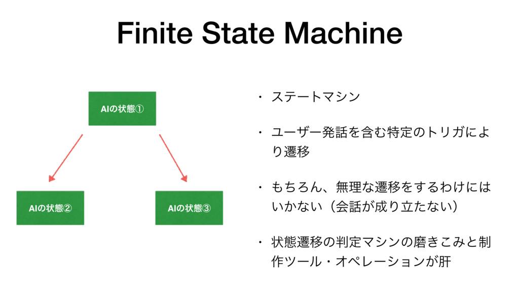Finite State Machine AIͷঢ়ଶᶃ AIͷঢ়ଶᶄ AIͷঢ়ଶᶅ • εςʔ...