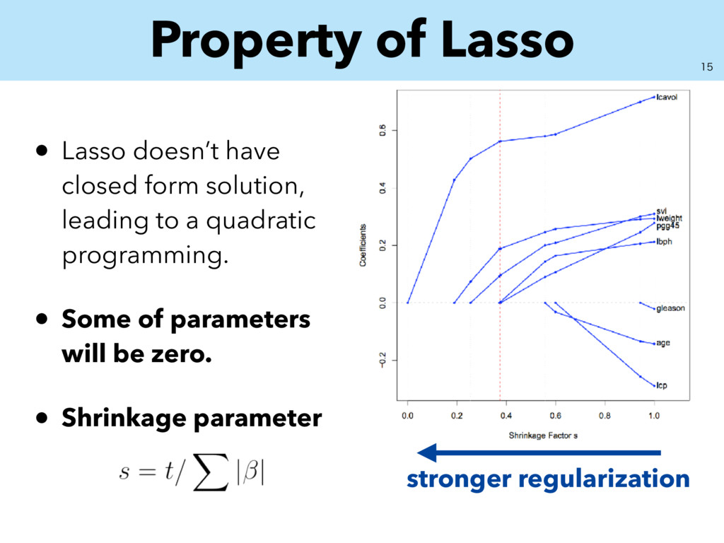 Property of Lasso  • Lasso doesn't have close...