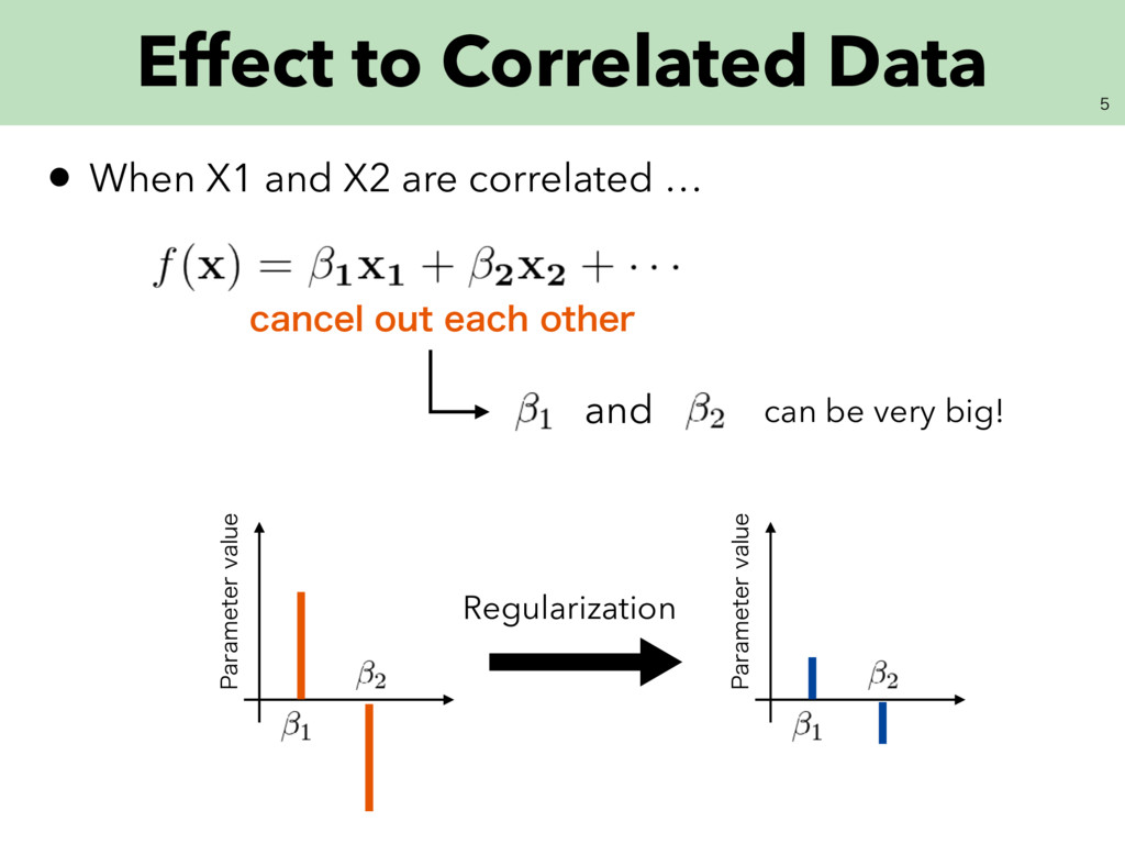 Effect to Correlated Data  • When X1 and X2 ar...