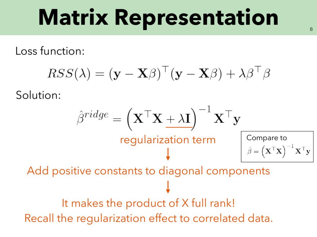 Matrix Representation Loss function: Solution...