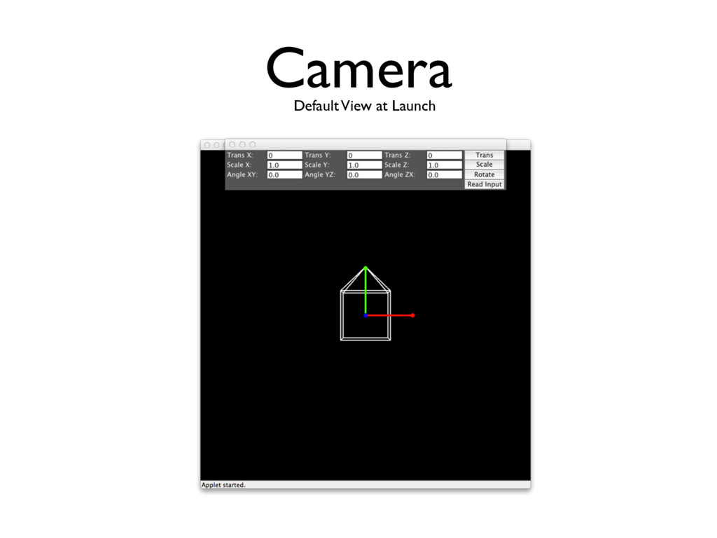 Camera Default View at Launch