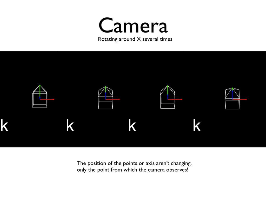 Camera Rotating around X several times The posi...