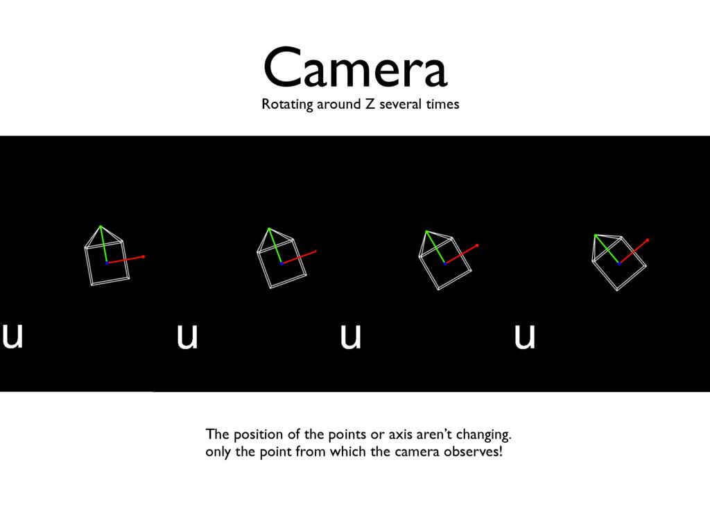 Camera Rotating around Z several times The posi...