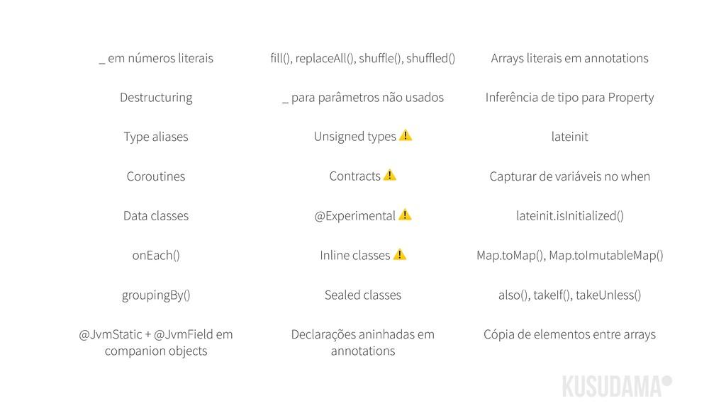 Contracts ⚠ Coroutines Data classes Type aliase...