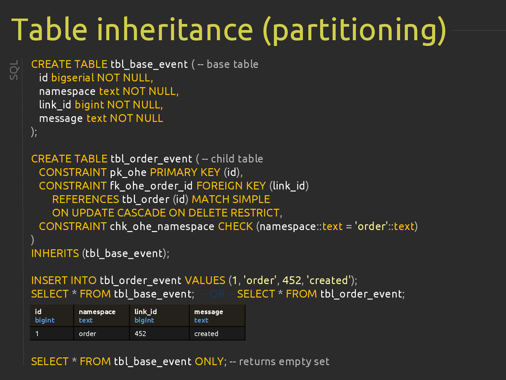 Table inheritance (partitioning) SQL CREATE TAB...