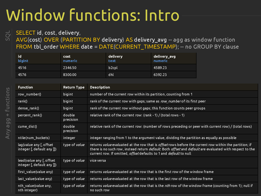 Window functions: Intro SELECT id, cost, delive...