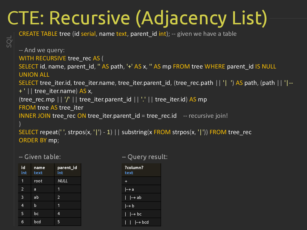 CTE: Recursive (Adjacency List) CREATE TABLE tr...