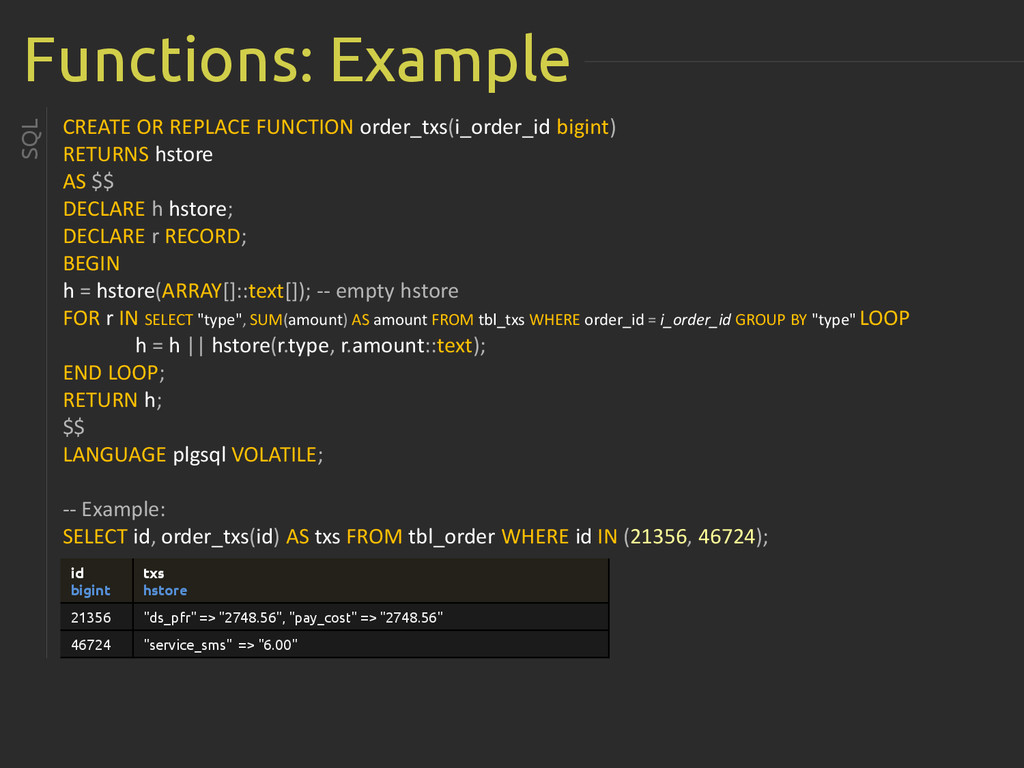 Functions: Example CREATE OR REPLACE FUNCTION o...
