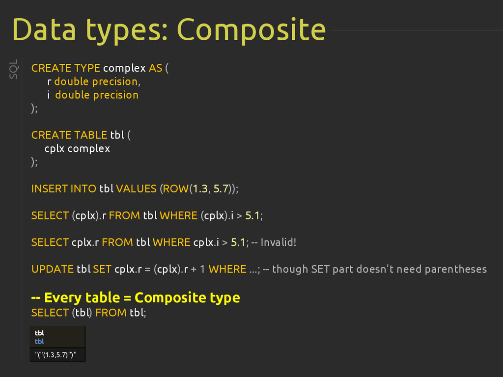 Data types: Composite SQL CREATE TYPE complex A...