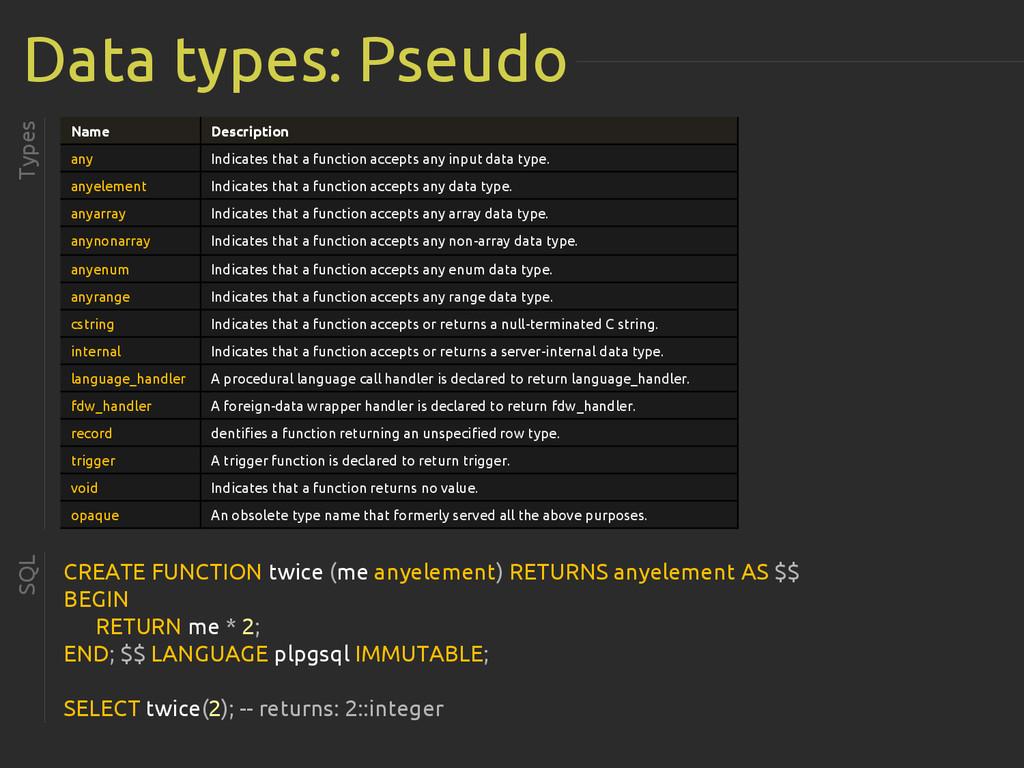 Data types: Pseudo Types Name Description any I...