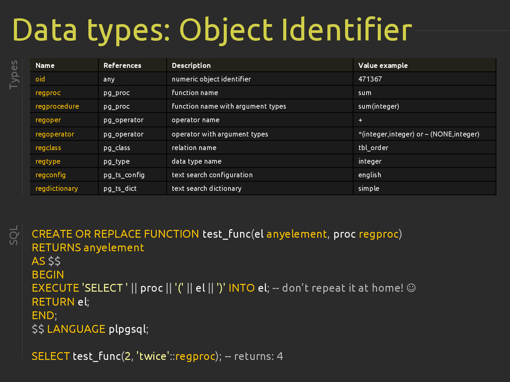 Data types: Object Identifier Types Name Refere...