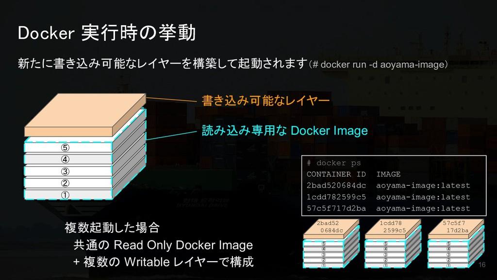 Docker 実行時の挙動 新たに書き込み可能なレイヤーを構築して起動されます(# docke...