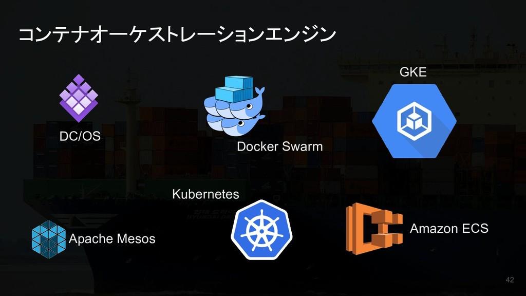 コンテナオーケストレーションエンジン Amazon ECS GKE Docker Swarm ...